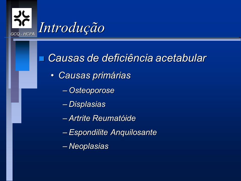 Introdução Causas de deficiência acetabular Causas primárias