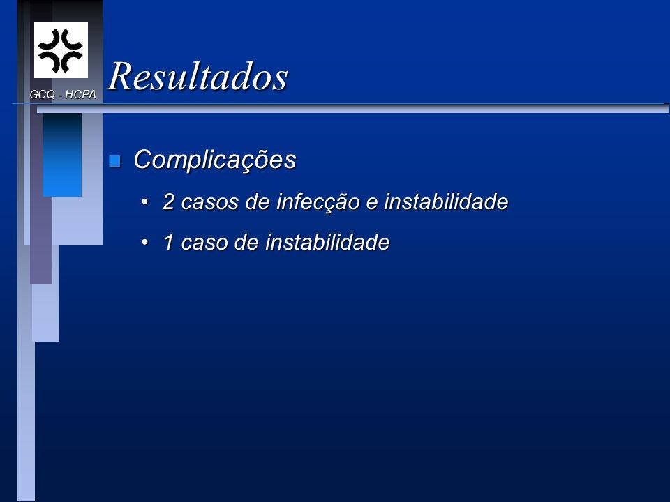 Resultados Complicações 2 casos de infecção e instabilidade