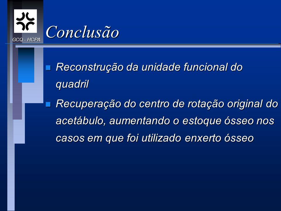Conclusão Reconstrução da unidade funcional do quadril