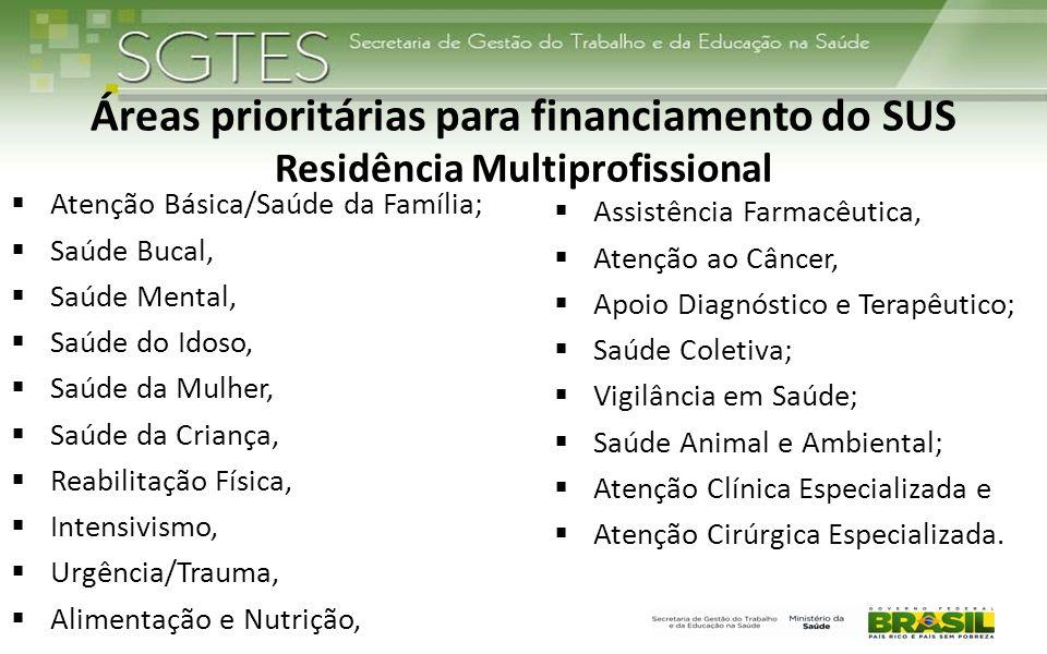 Áreas prioritárias para financiamento do SUS Residência Multiprofissional
