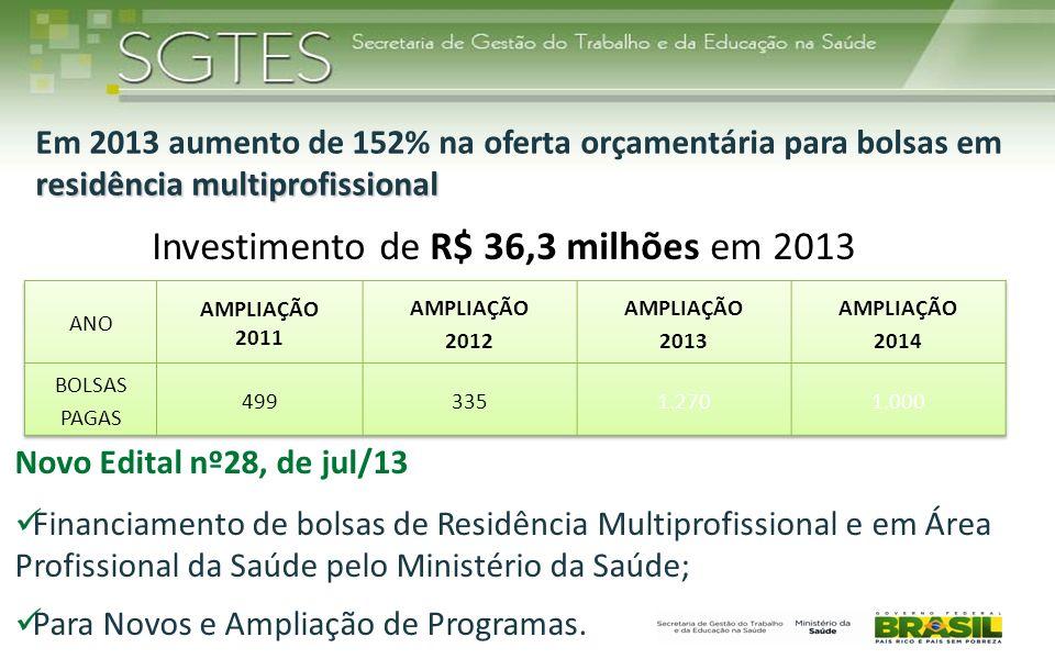 Investimento de R$ 36,3 milhões em 2013