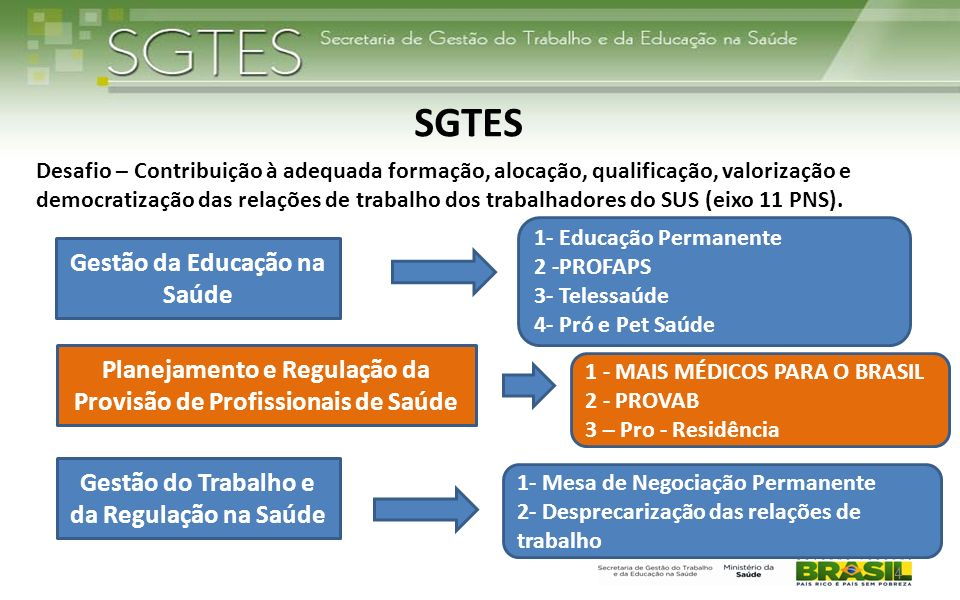 SGTES Gestão da Educação na Saúde