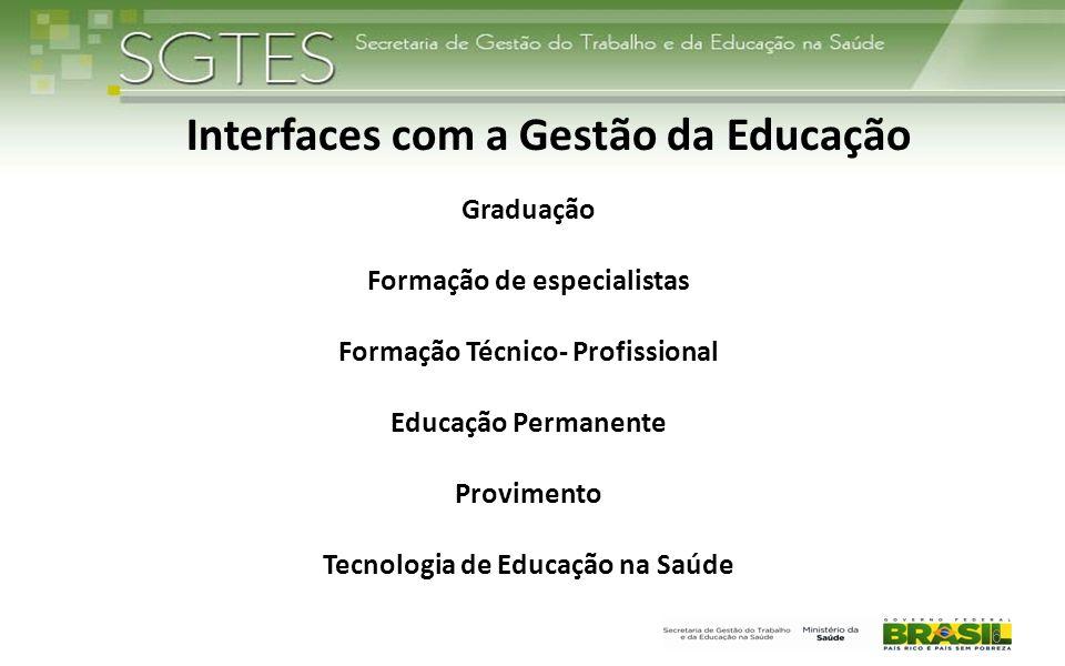 Interfaces com a Gestão da Educação
