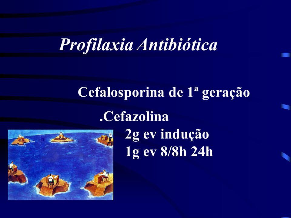 Profilaxia Antibiótica