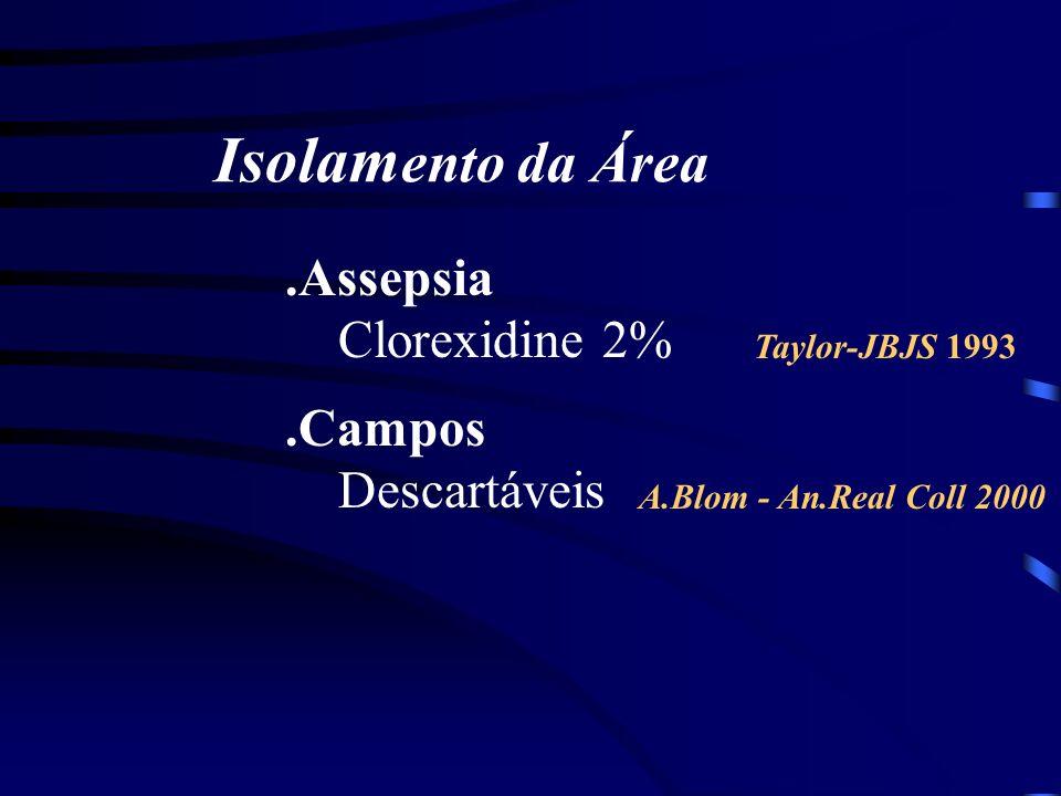 Isolamento da Área .Assepsia Clorexidine 2% .Campos Descartáveis