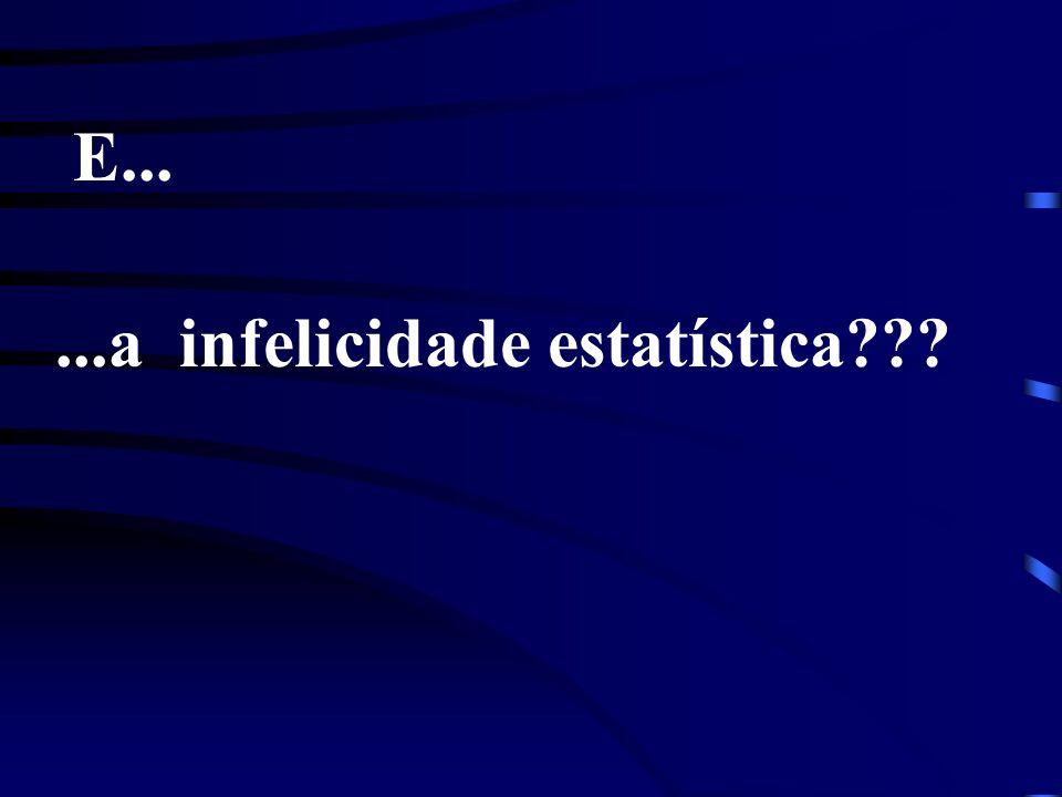 E... ...a infelicidade estatística