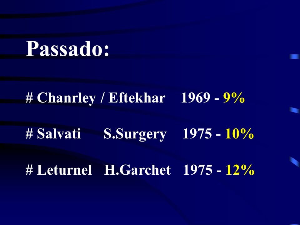 Passado: # Chanrley / Eftekhar 1969 - 9%