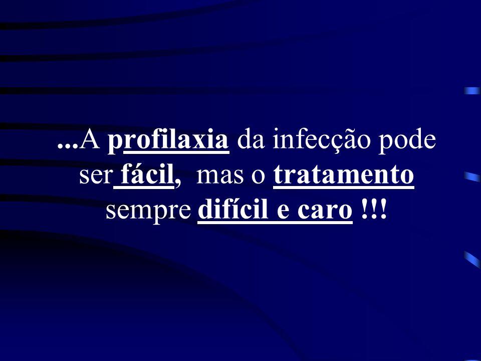 ...A profilaxia da infecção pode ser fácil, mas o tratamento sempre difícil e caro !!!
