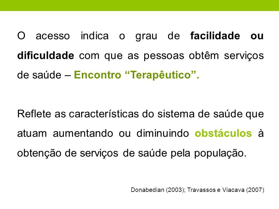 O acesso indica o grau de facilidade ou dificuldade com que as pessoas obtêm serviços de saúde – Encontro Terapêutico .