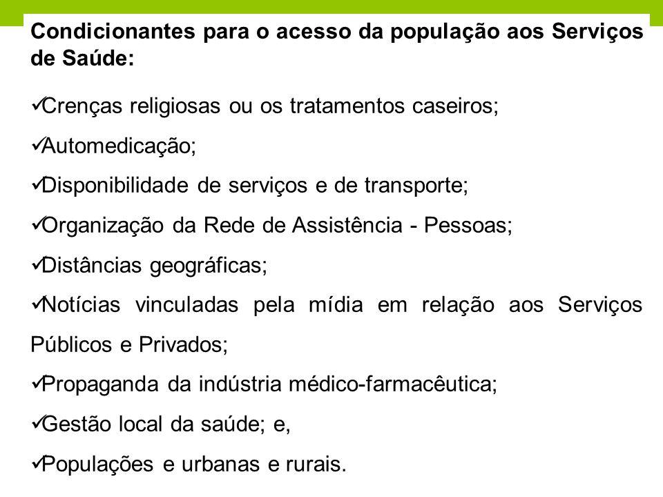 Condicionantes para o acesso da população aos Serviços de Saúde: