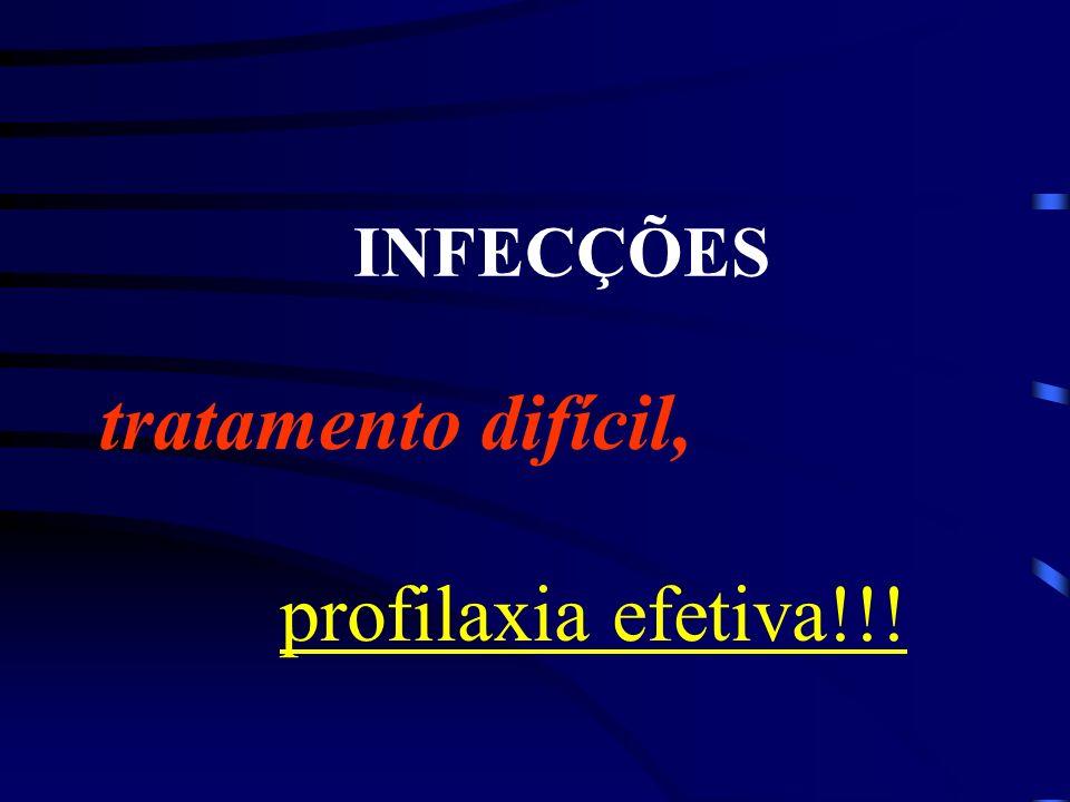 INFECÇÕES tratamento difícil, profilaxia efetiva!!!