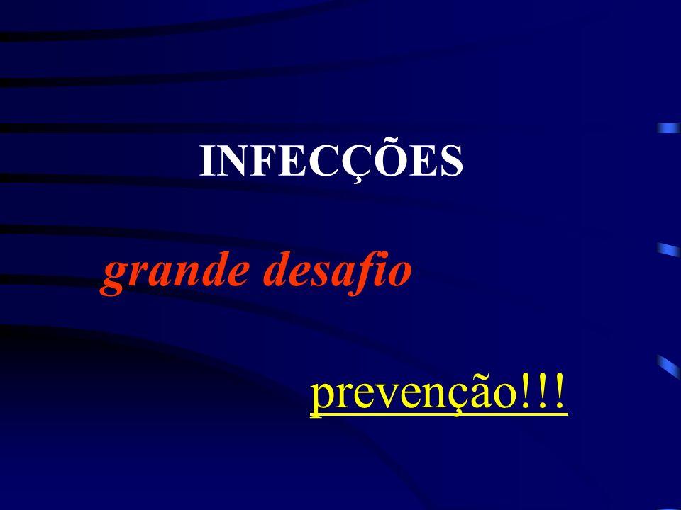 INFECÇÕES grande desafio prevenção!!!