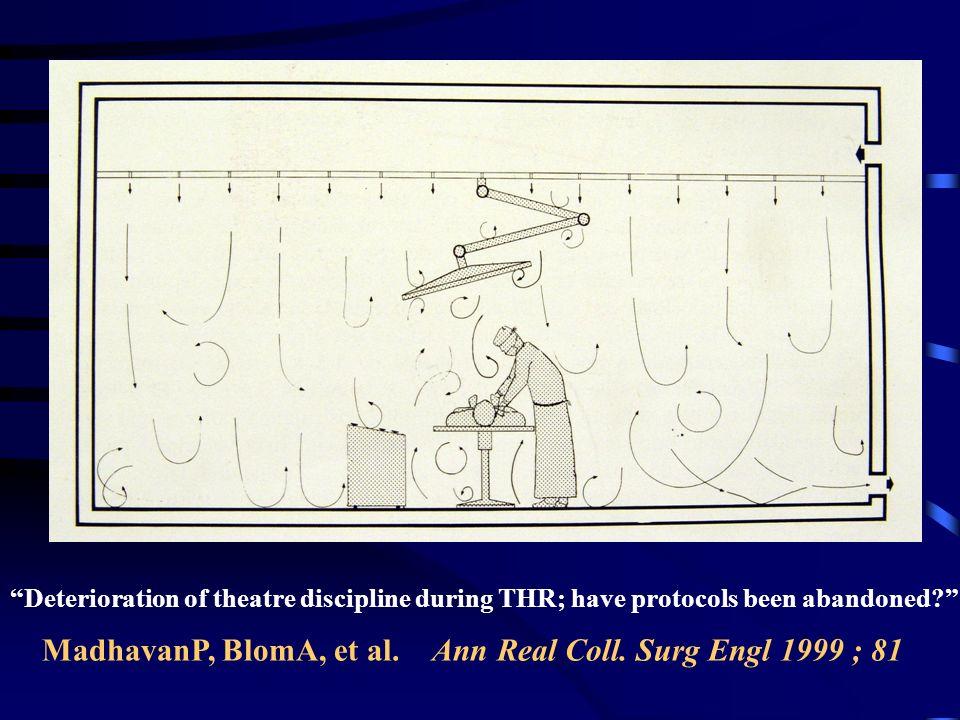 . MadhavanP, BlomA, et al. Ann Real Coll. Surg Engl 1999 ; 81