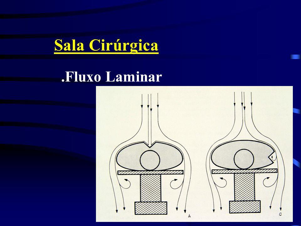 Sala Cirúrgica .Fluxo Laminar