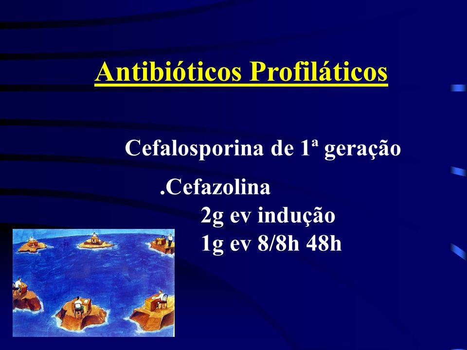 Antibióticos Profiláticos