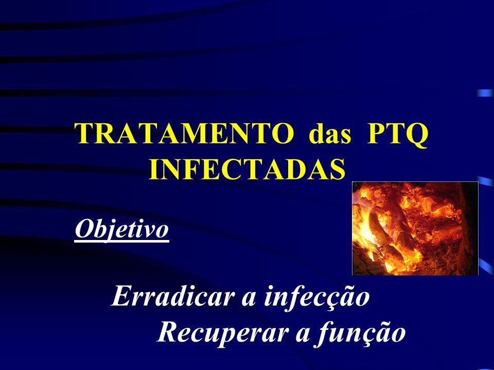 TRATAMENTO das PTQ INFECTADAS