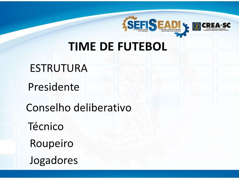 TIME DE FUTEBOL ESTRUTURA Presidente Conselho deliberativo Técnico
