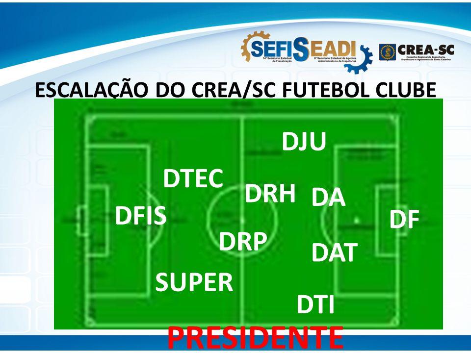 ESCALAÇÃO DO CREA/SC FUTEBOL CLUBE