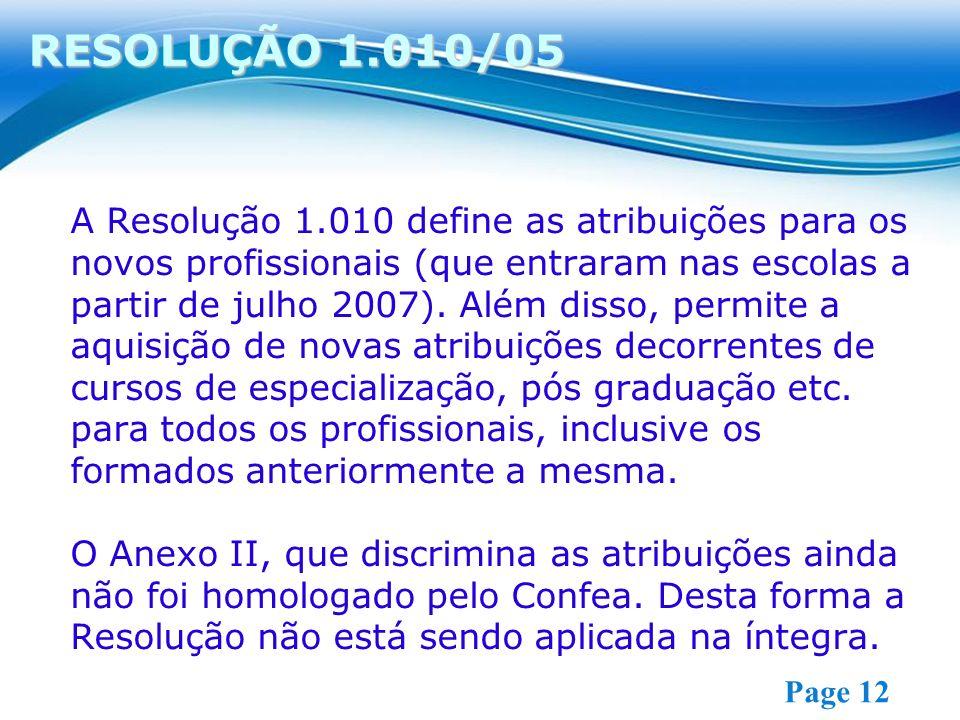 RESOLUÇÃO 1.010/05