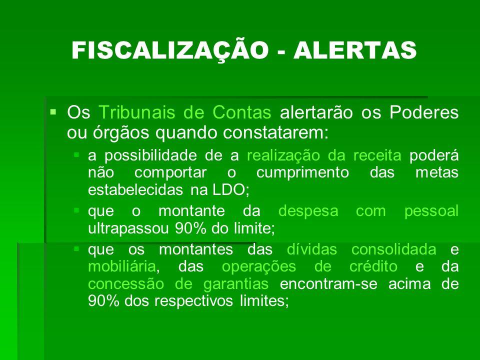 FISCALIZAÇÃO - ALERTAS