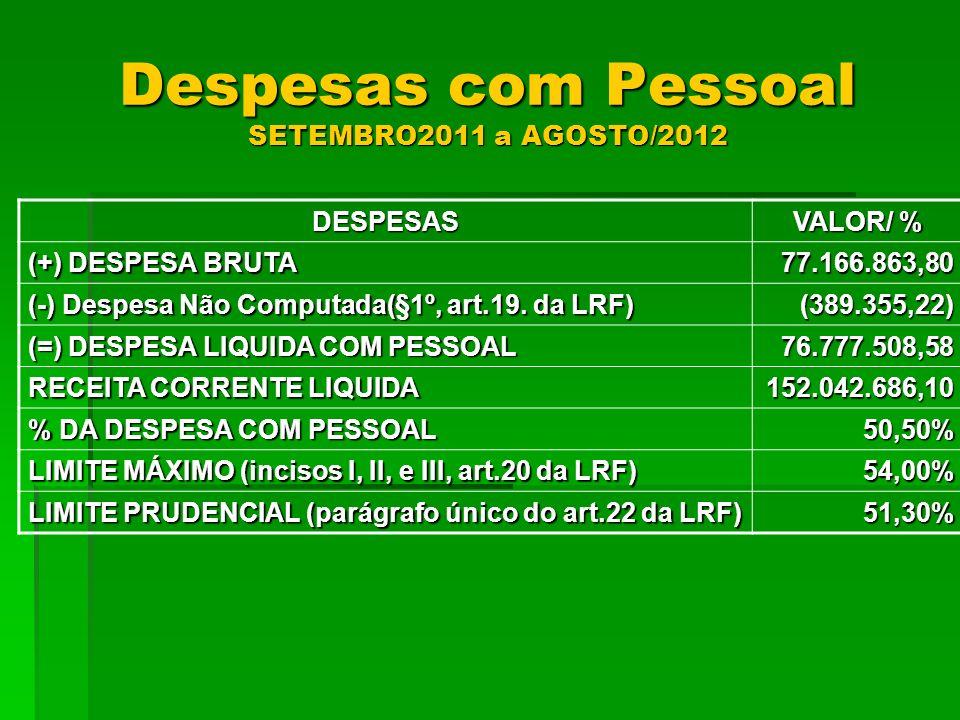 Despesas com Pessoal SETEMBRO2011 a AGOSTO/2012