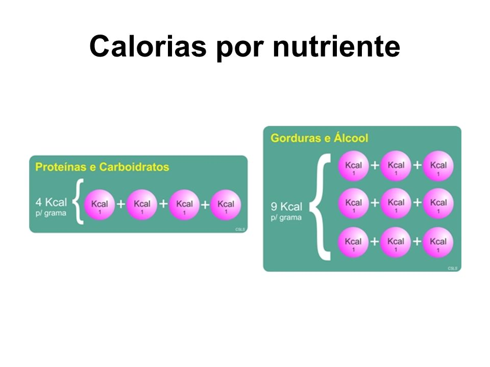 Calorias por nutriente