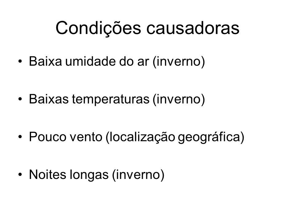 Condições causadoras Baixa umidade do ar (inverno)