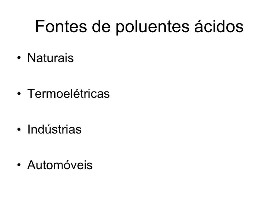 Fontes de poluentes ácidos