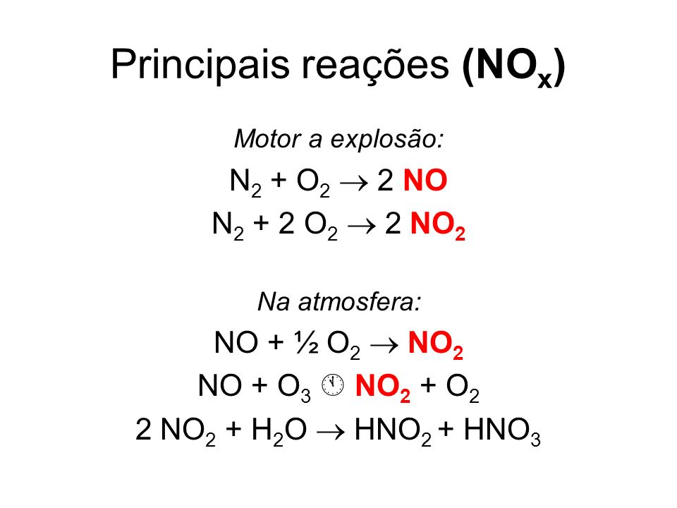 Principais reações (NOx)