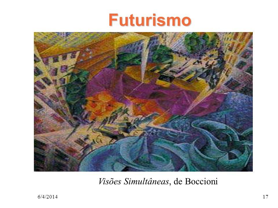 Futurismo Visões Simultâneas, de Boccioni 26/03/2017