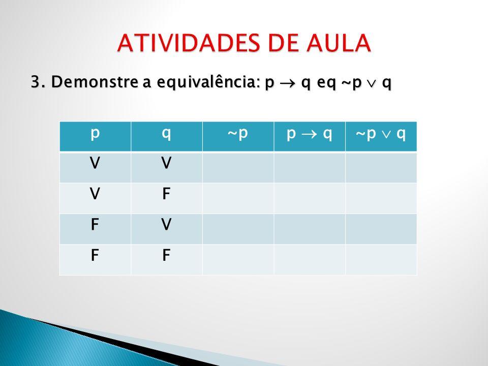 ATIVIDADES DE AULA 3. Demonstre a equivalência: p  q eq ~p  q p q ~p