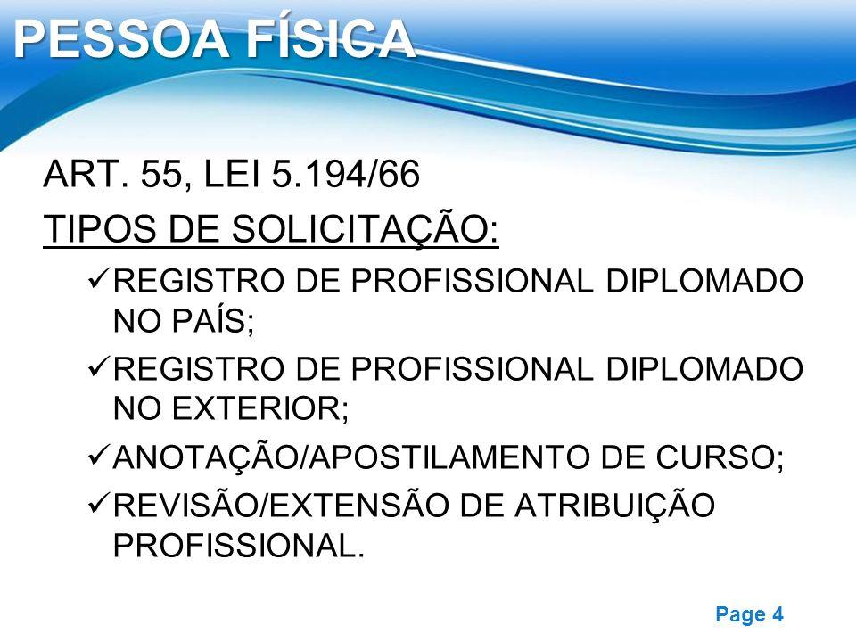 PESSOA FÍSICA ART. 55, LEI 5.194/66 TIPOS DE SOLICITAÇÃO: