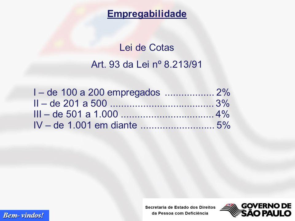 Empregabilidade Lei de Cotas. Art. 93 da Lei nº 8.213/91. I – de 100 a 200 empregados .................. 2%