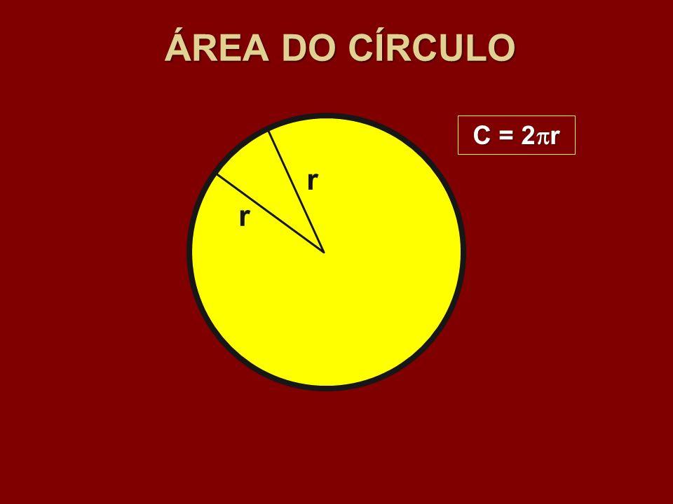 ÁREA DO CÍRCULO C = 2r r r