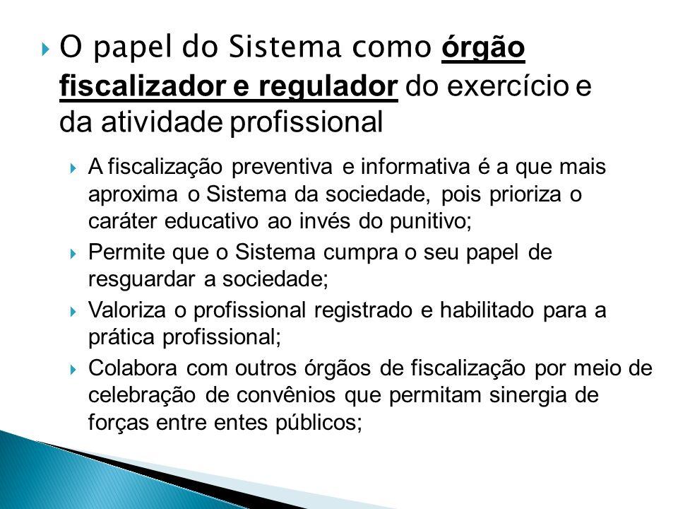 O papel do Sistema como órgão fiscalizador e regulador do exercício e da atividade profissional