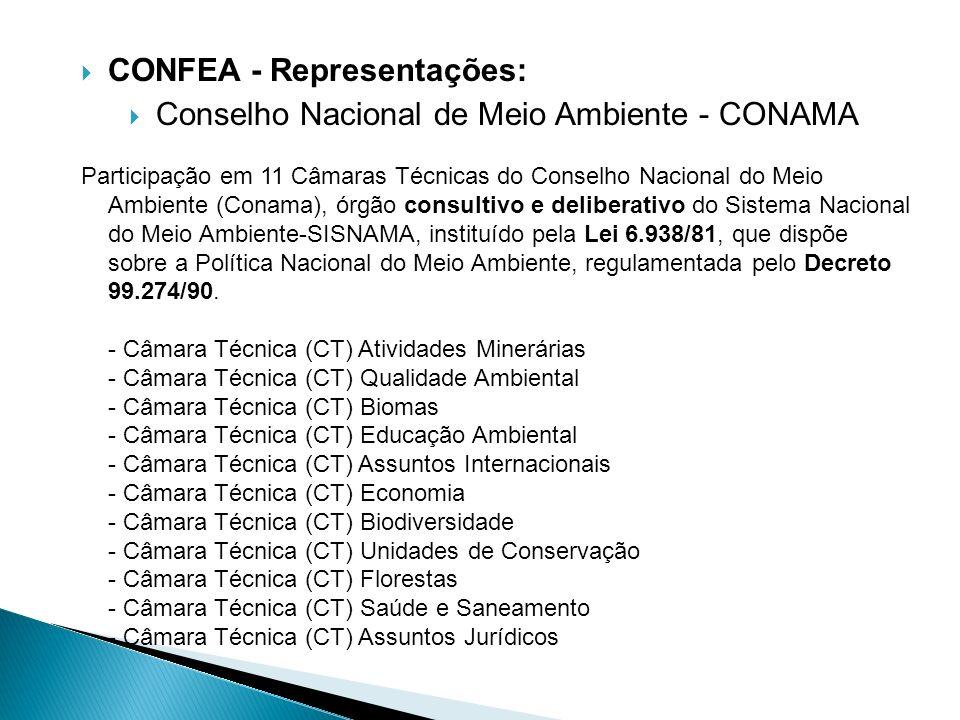 CONFEA - Representações: Conselho Nacional de Meio Ambiente - CONAMA