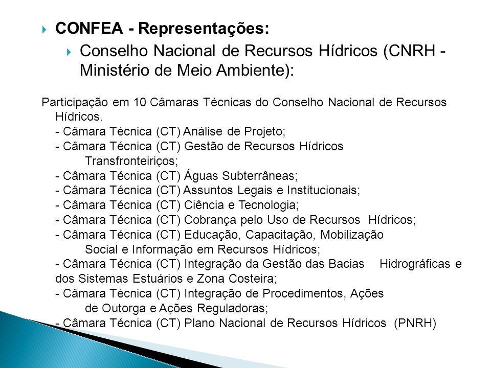 CONFEA - Representações: