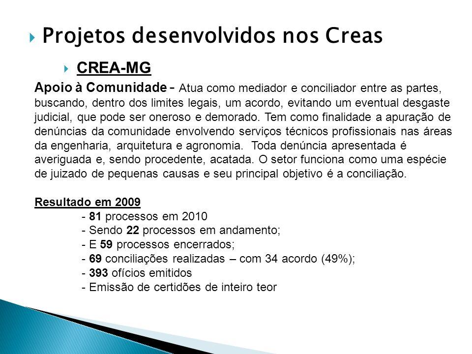 Projetos desenvolvidos nos Creas