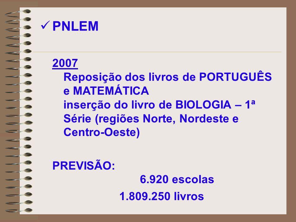 PNLEM 2007 Reposição dos livros de PORTUGUÊS e MATEMÁTICA inserção do livro de BIOLOGIA – 1ª Série (regiões Norte, Nordeste e Centro-Oeste)
