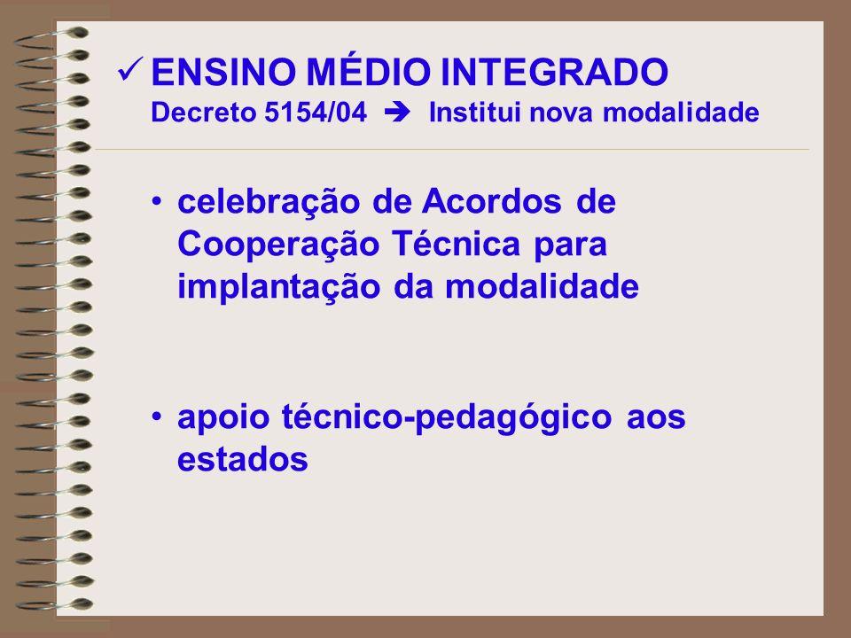 ENSINO MÉDIO INTEGRADO Decreto 5154/04  Institui nova modalidade