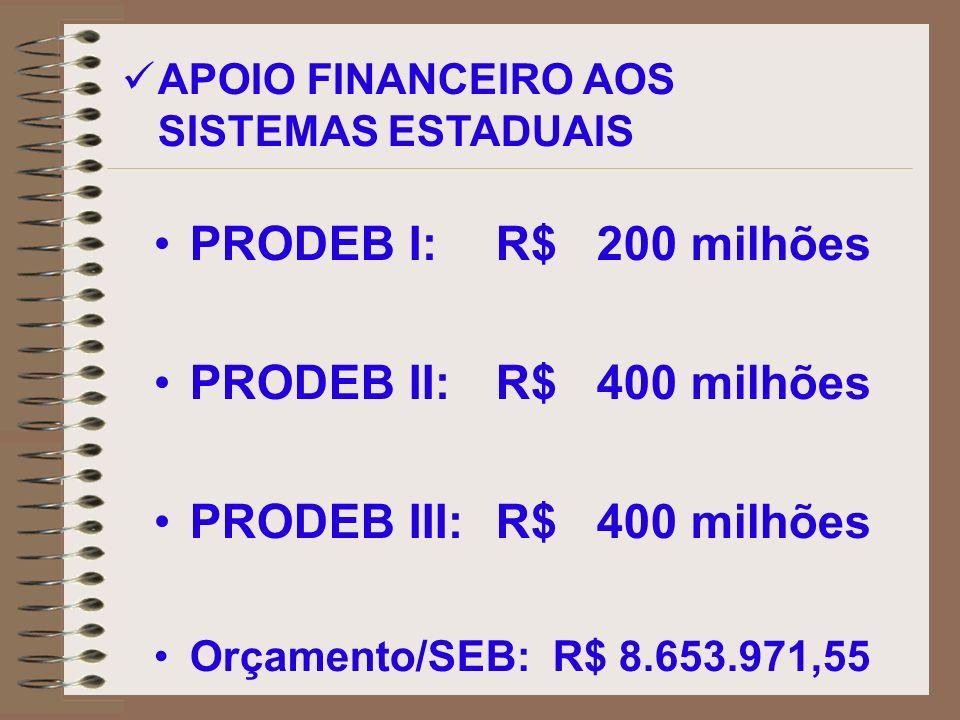 PRODEB I: R$ 200 milhões PRODEB II: R$ 400 milhões