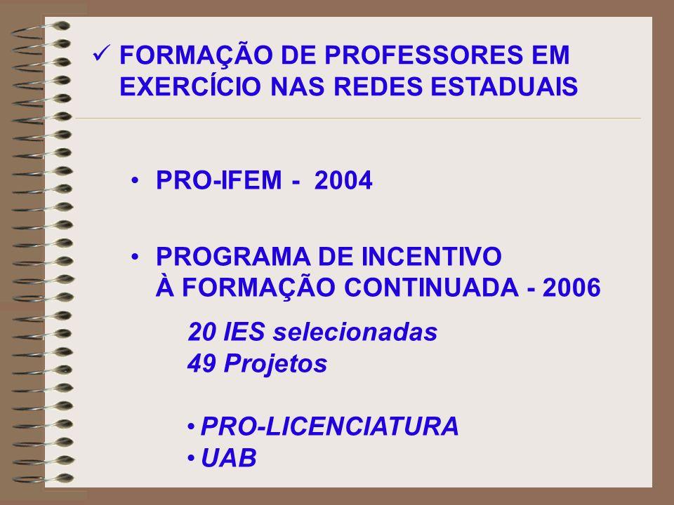 FORMAÇÃO DE PROFESSORES EM EXERCÍCIO NAS REDES ESTADUAIS