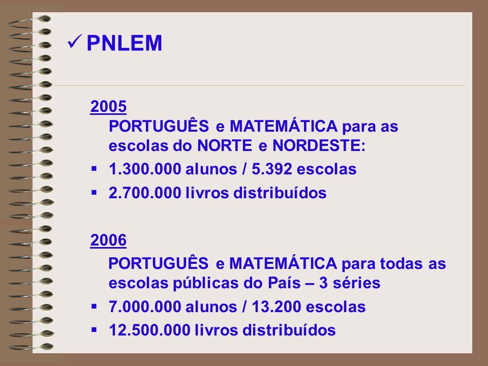 PNLEM 2005 PORTUGUÊS e MATEMÁTICA para as escolas do NORTE e NORDESTE: