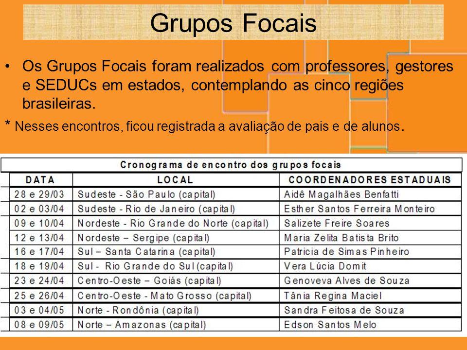 Grupos FocaisOs Grupos Focais foram realizados com professores, gestores e SEDUCs em estados, contemplando as cinco regiões brasileiras.