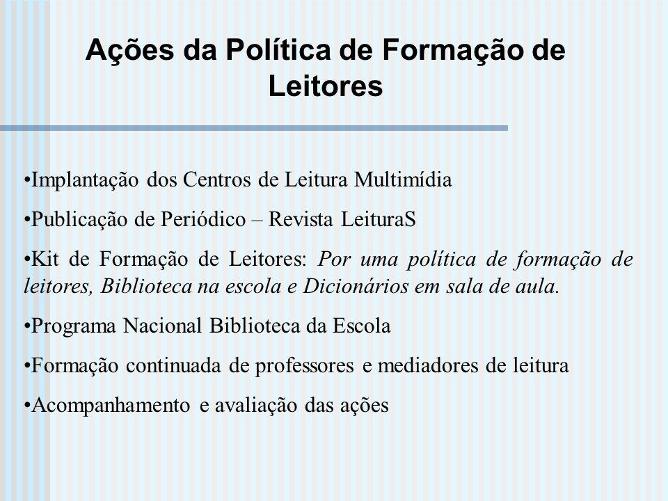Ações da Política de Formação de Leitores