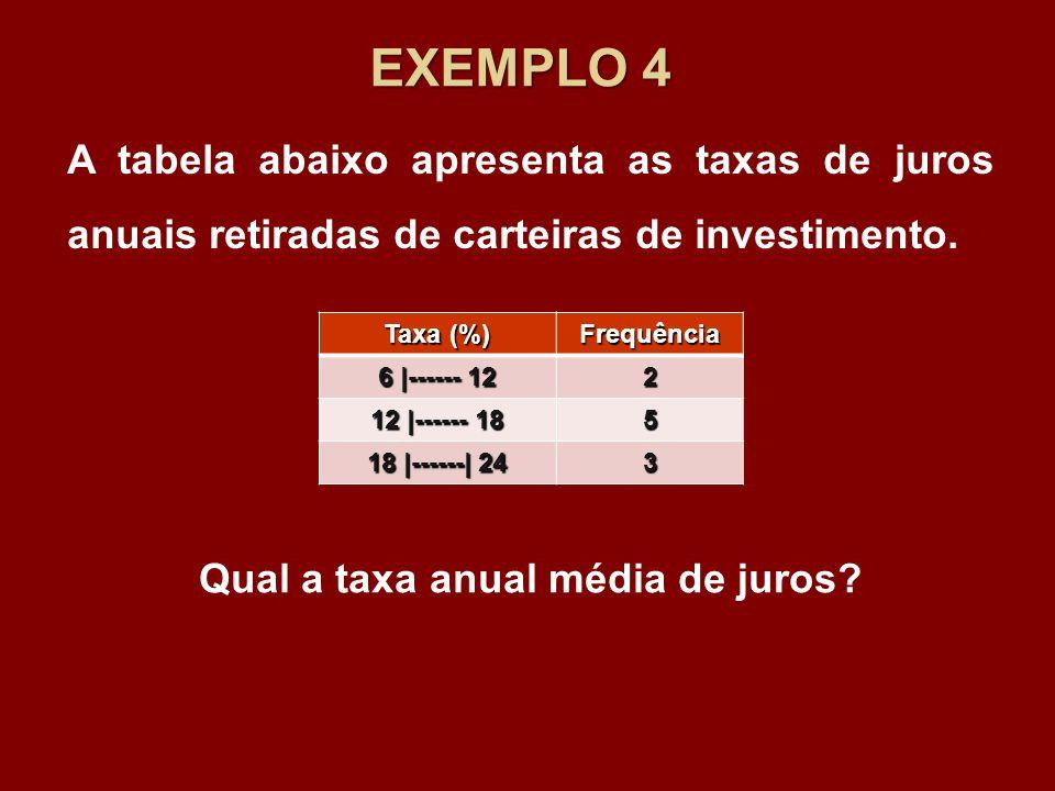 EXEMPLO 4A tabela abaixo apresenta as taxas de juros anuais retiradas de carteiras de investimento.