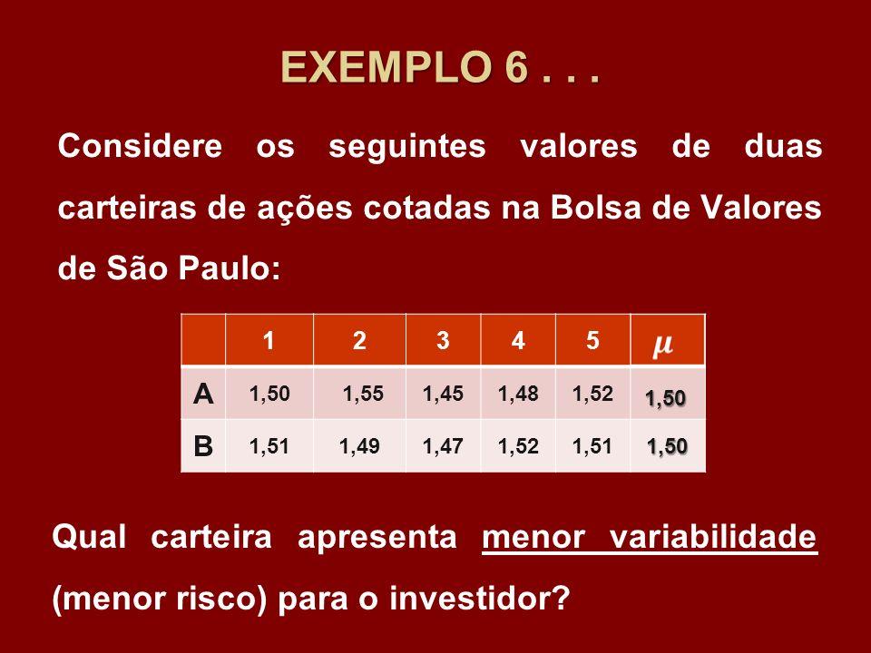 EXEMPLO 6 . . .Considere os seguintes valores de duas carteiras de ações cotadas na Bolsa de Valores de São Paulo: