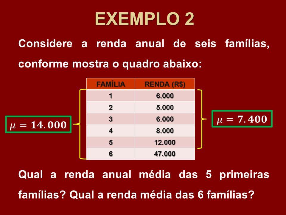 EXEMPLO 2Considere a renda anual de seis famílias, conforme mostra o quadro abaixo: FAMÍLIA. RENDA (R$)