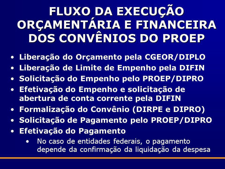 FLUXO DA EXECUÇÃO ORÇAMENTÁRIA E FINANCEIRA DOS CONVÊNIOS DO PROEP