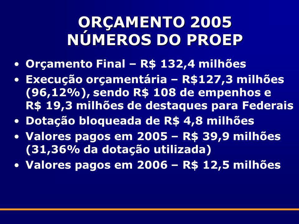 ORÇAMENTO 2005 NÚMEROS DO PROEP